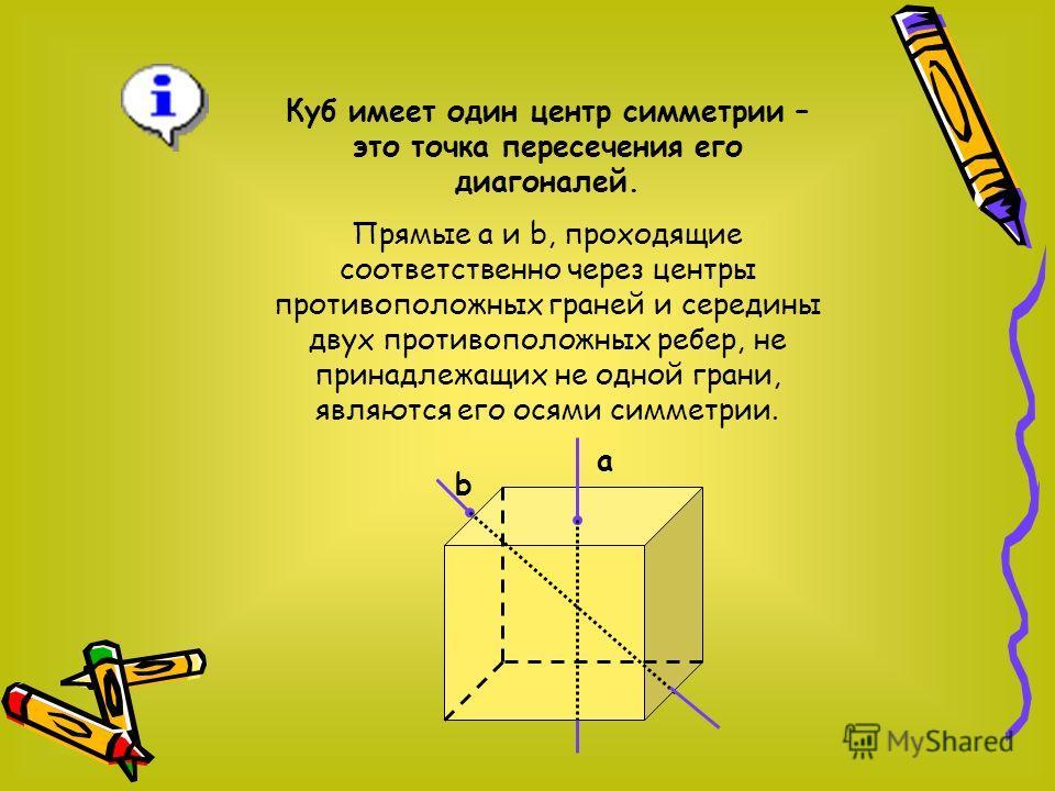 Вершины куба – это вершины квадратов, из которых составлен куб. Каждая вершина куба является вершиной трех квадратов. Вершины: A B C D A1 B1 C1 D1