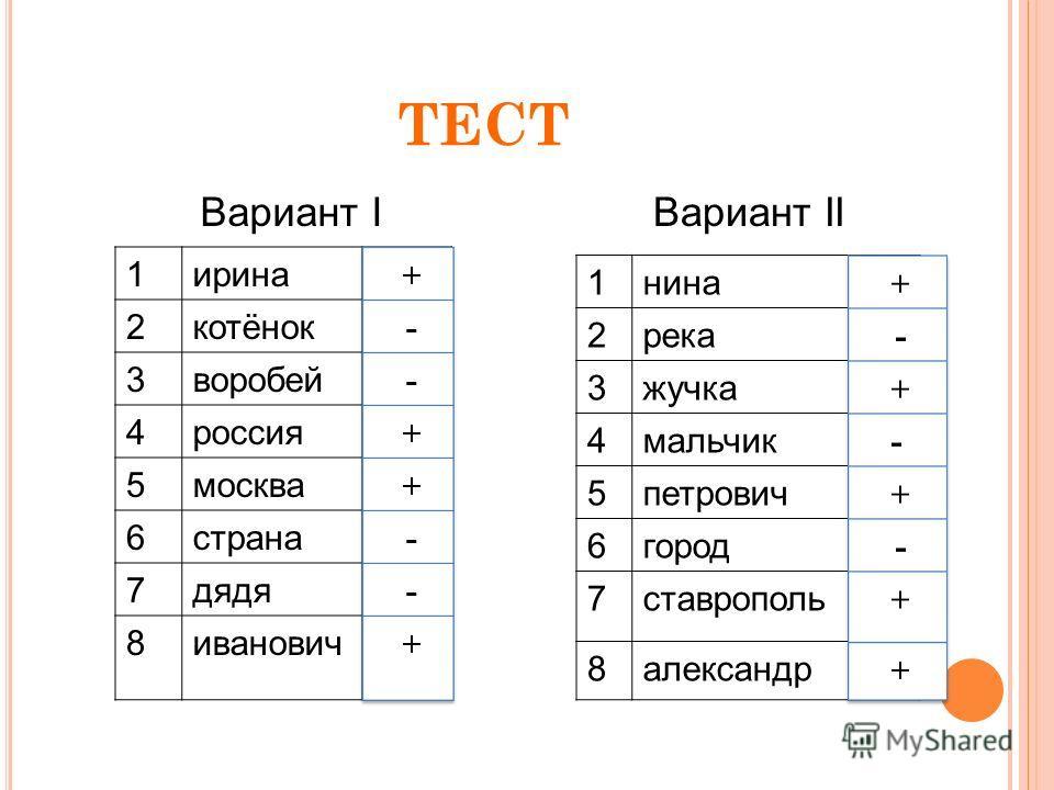 Мы живём на планете Земля, в стране Россия, в городе Саратове. Наш лицей находится на улице Одесской. Н АШ АДРЕС НА ПЛАНЕТЕ