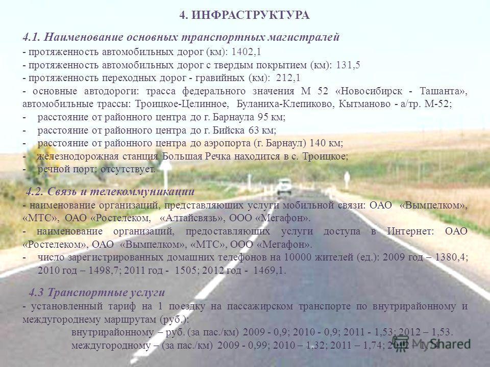 4.1. Наименование основных транспортных магистралей - протяженность автомобильных дорог (км): 1402,1 - протяженность автомобильных дорог с твердым покрытием (км): 131,5 - протяженность переходных дорог - гравийных (км): 212,1 - основные автодороги: т