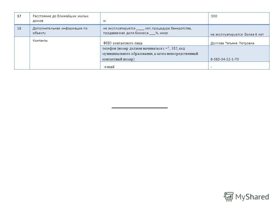 17Расстояние до ближайших жилых домовм 500 18Дополнительная информация по объекту не эксплуатируется ____ лет, процедура банкротства, продаваемая доля бизнеса ___%, иное не эксплуатируется более 6 лет Контакты ФИО контактного лица Долгова Татьяна Пет