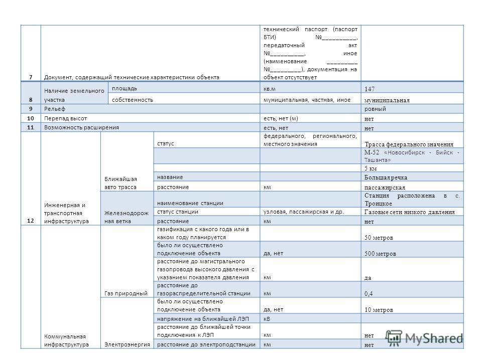 7Документ, содержащий технические характеристики объекта технический паспорт (паспорт БТИ) __________, передаточный акт __________, иное (наименование _________ _________), документация на объект отсутствует 8 Наличие земельного участка площадь кв.м