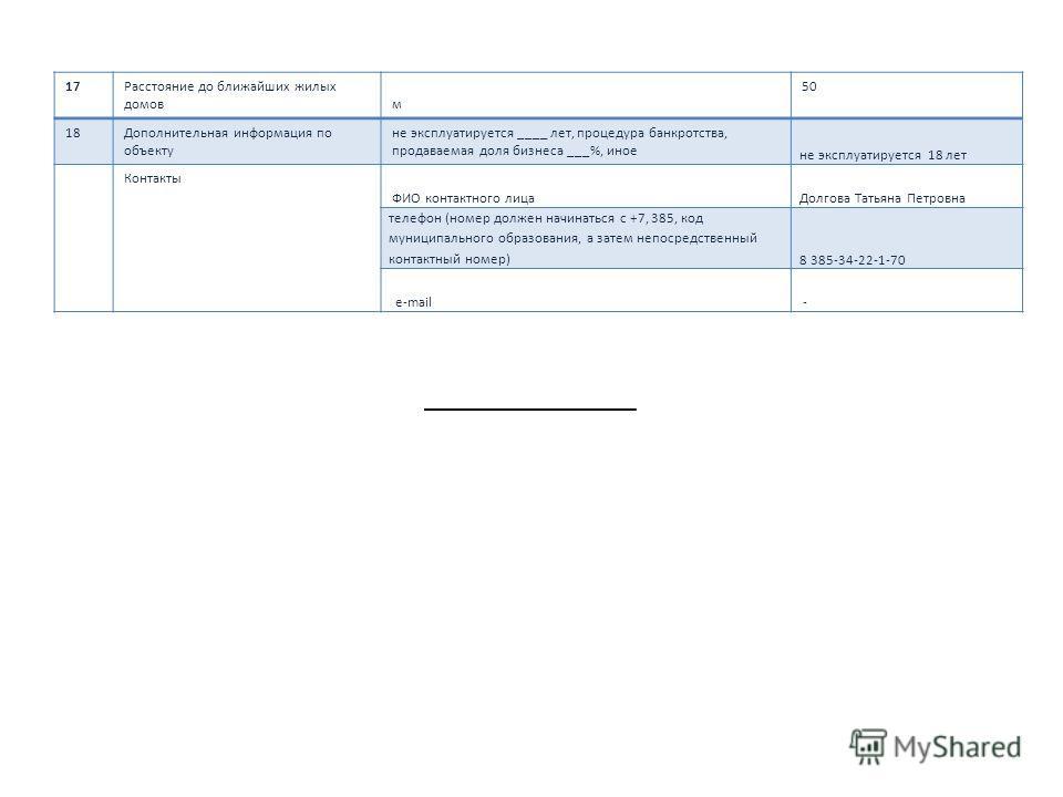 17Расстояние до ближайших жилых домовм 50 18Дополнительная информация по объекту не эксплуатируется ____ лет, процедура банкротства, продаваемая доля бизнеса ___%, иное не эксплуатируется 18 лет Контакты ФИО контактного лица Долгова Татьяна Петровна