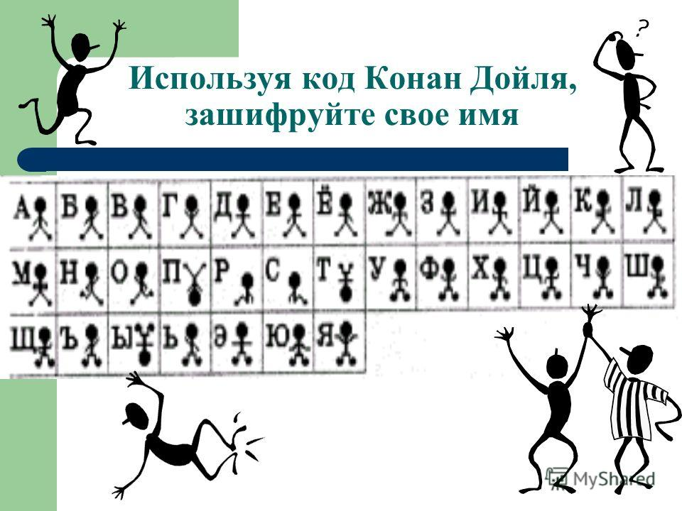 Используя код Конан Дойля, зашифруйте cвое имя