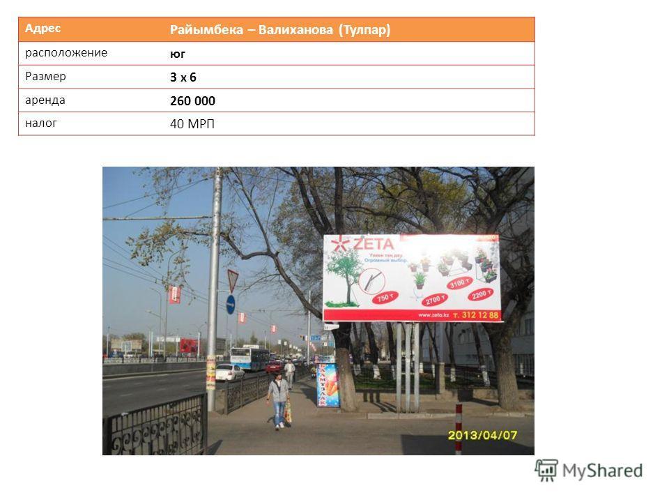 Адрес Райымбека – Валиханова (Тулпар) расположение юг Размер 3 х 6 аренда 260 000 налог 40 МРП