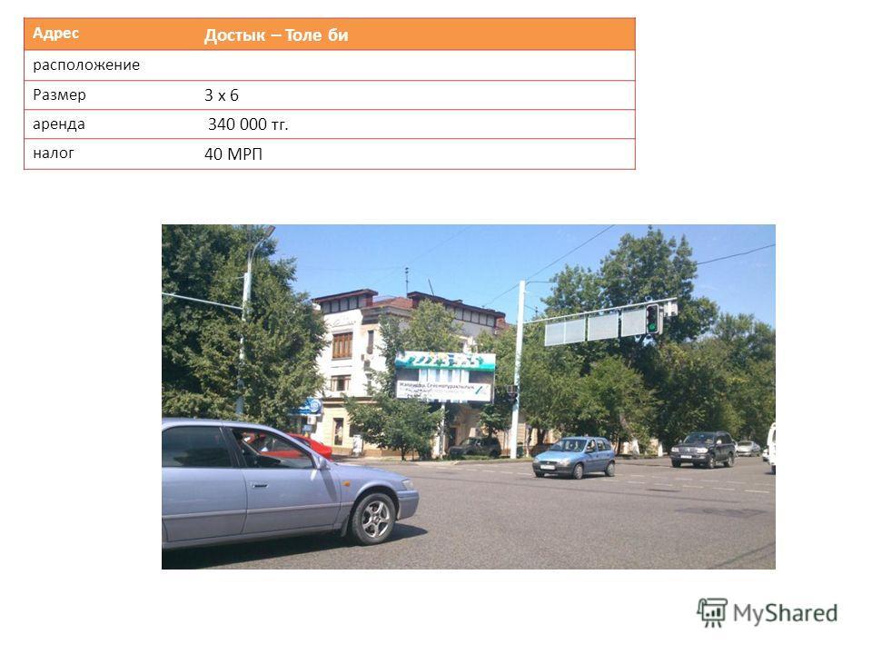Адрес Достык – Толе би расположение Размер 3 х 6 аренда 340 000 тг. налог 40 МРП