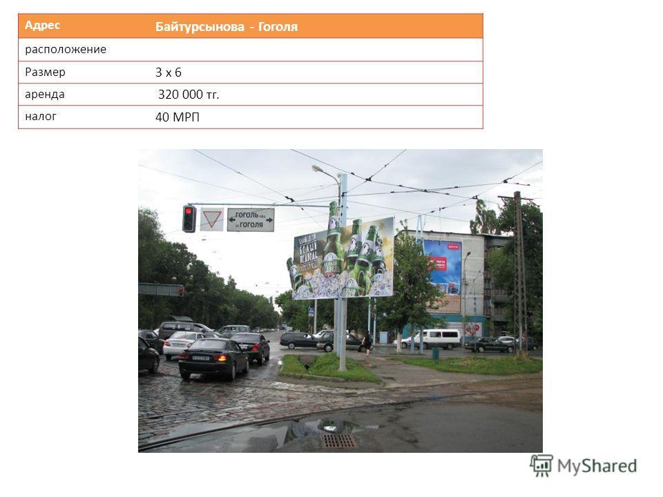 Адрес Байтурсынова - Гоголя расположение Размер 3 х 6 аренда 320 000 тг. налог 40 МРП