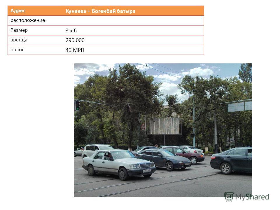 Адрес Кунаева – Богенбай батыра расположение Размер 3 х 6 аренда 290 000 налог 40 МРП