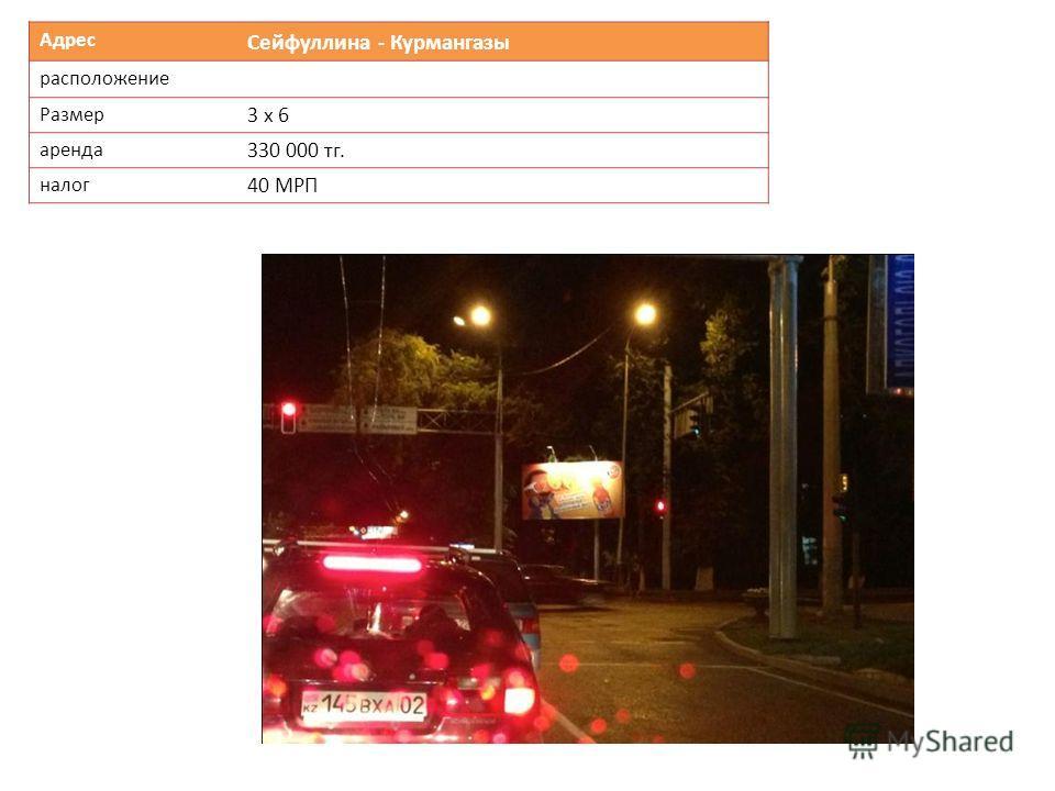 Адрес Сейфуллина - Курмангазы расположение Размер 3 х 6 аренда 330 000 тг. налог 40 МРП