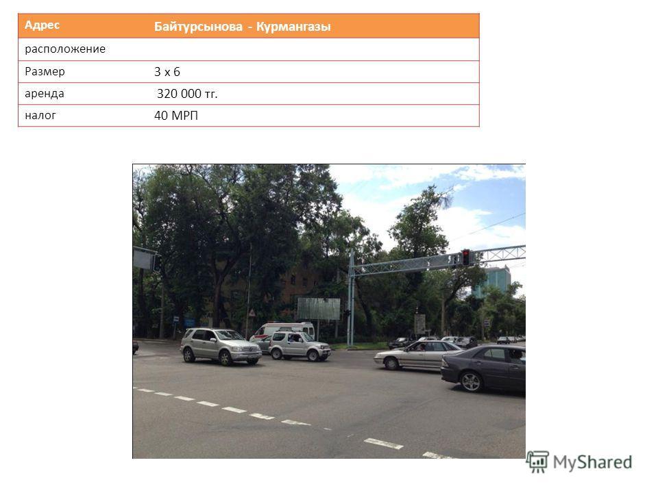 Адрес Байтурсынова - Курмангазы расположение Размер 3 х 6 аренда 320 000 тг. налог 40 МРП