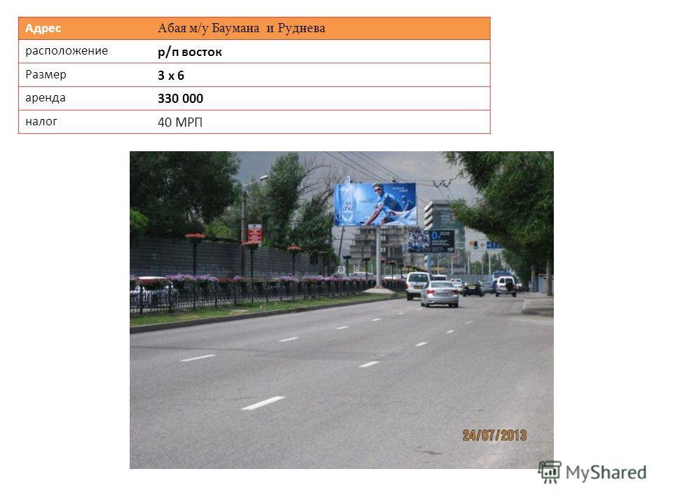 Адрес Абая м/у Баумана и Руднева расположение р/п восток Размер 3 х 6 аренда 330 000 налог 40 МРП