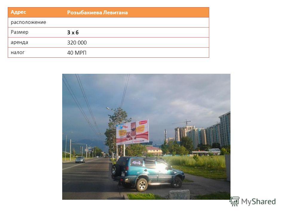 Адрес Розыбакиева Левитана расположение Размер 3 х 6 аренда 320 000 налог 40 МРП