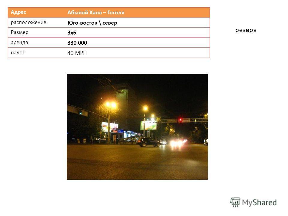 Адрес Абылай Хана – Гоголя расположение Юго-восток \ север Размер 3х6 аренда 330 000 налог 40 МРП резерв