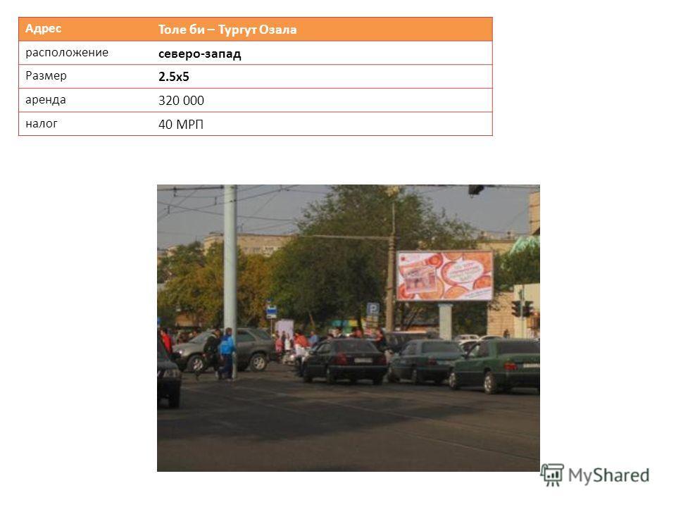 Адрес Толе би – Тургут Озала расположение северо-запад Размер 2.5х5 аренда 320 000 налог 40 МРП