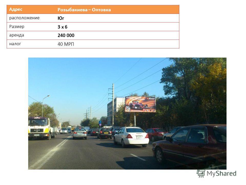 Адрес Розыбакиева – Оптовка расположение Юг Размер 3 х 6 аренда 240 000 налог 40 МРП