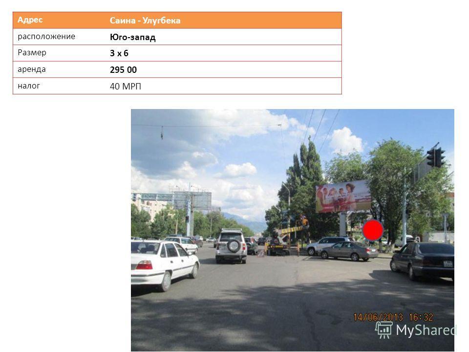 Адрес Саина - Улугбека расположение Юго-запад Размер 3 х 6 аренда 295 00 налог 40 МРП