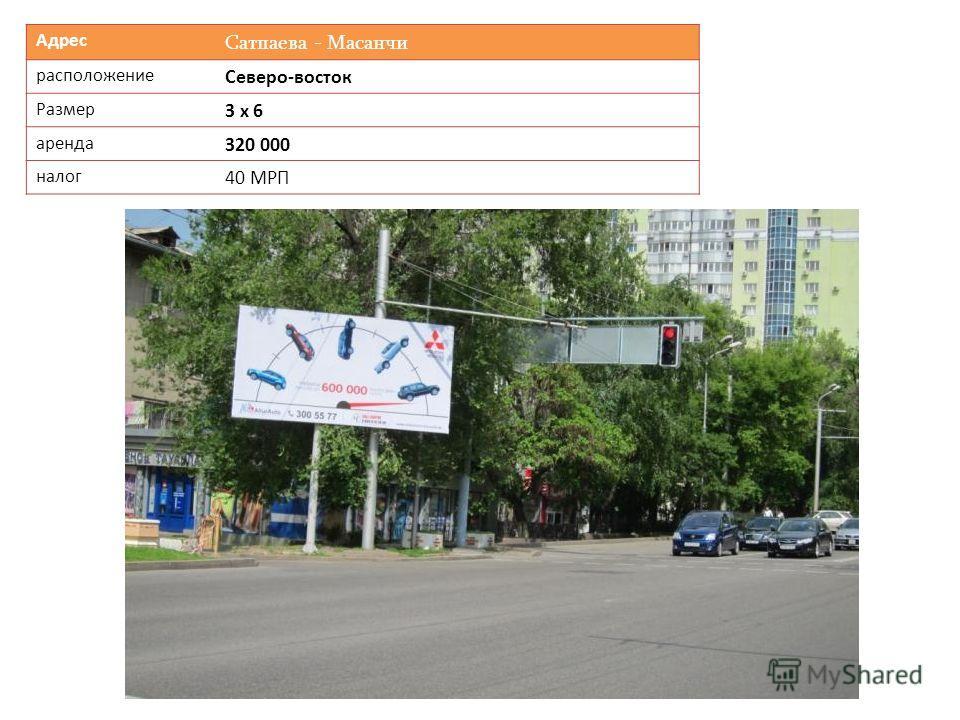 Адрес Сатпаева - Масанчи расположение Северо-восток Размер 3 х 6 аренда 320 000 налог 40 МРП