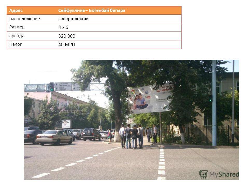 Адрес Сейфуллина – Богенбай батыра расположениесеверо-восток Размер 3 х 6 аренда 320 000 Налог 40 МРП