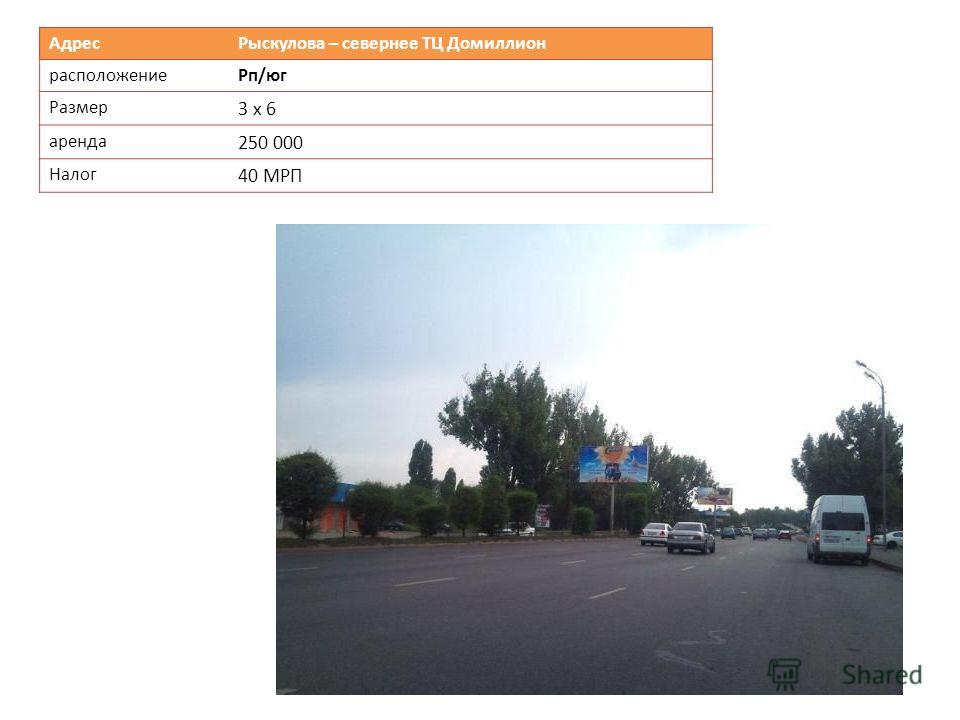 Адрес Рыскулова – севернее ТЦ Домиллион расположение Рп/юг Размер 3 х 6 аренда 250 000 Налог 40 МРП