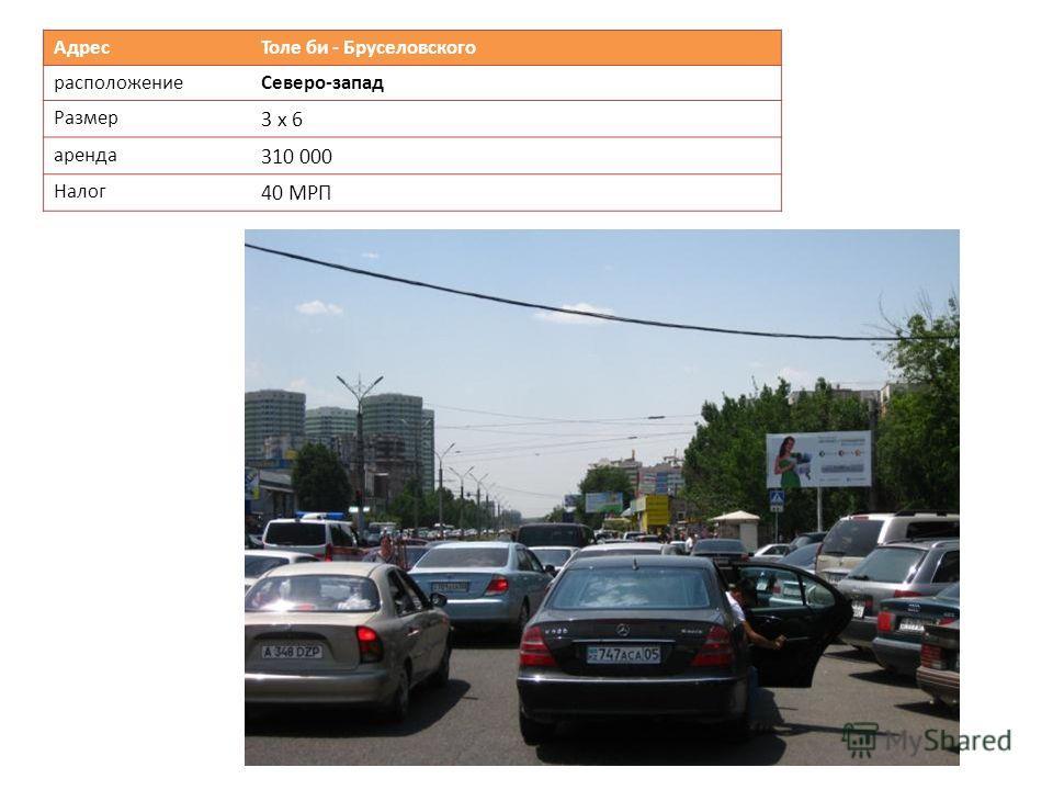Адрес Толе би - Бруселовского расположениеСеверо-запад Размер 3 х 6 аренда 310 000 Налог 40 МРП