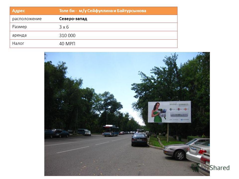 Адрес Толе би - м/у Сейфуллина и Байтурсынова расположениеСеверо-запад Размер 3 х 6 аренда 310 000 Налог 40 МРП