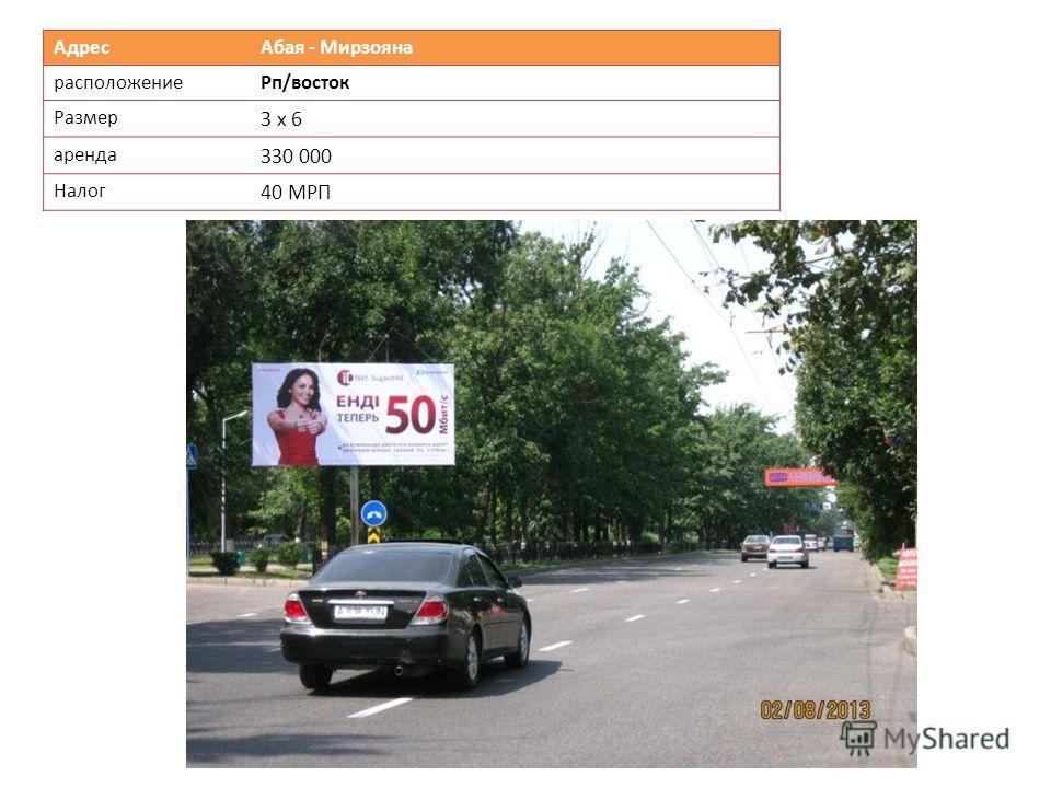 Адрес Абая - Мирзояна расположениеРп/восток Размер 3 х 6 аренда 330 000 Налог 40 МРП