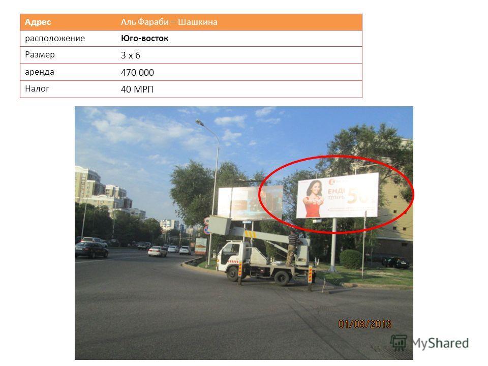 Адрес Аль Фараби – Шашкина расположениеЮго-восток Размер 3 х 6 аренда 470 000 Налог 40 МРП