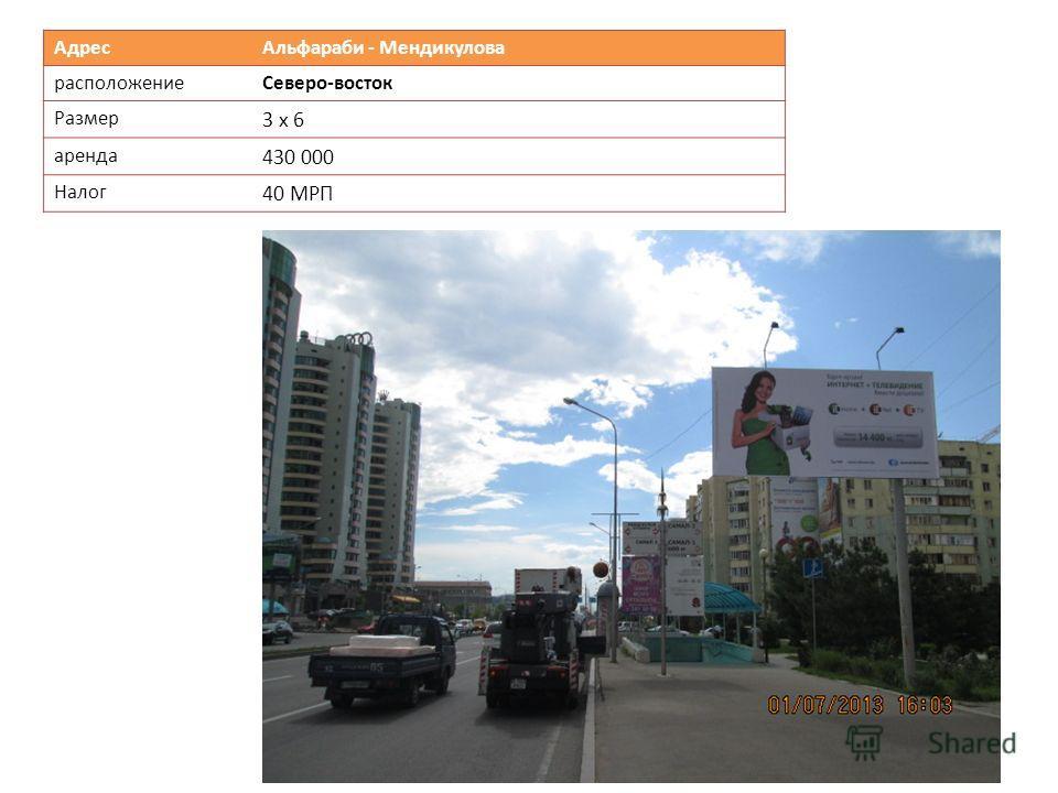 Адрес Альфараби - Мендикулова расположениеСеверо-восток Размер 3 х 6 аренда 430 000 Налог 40 МРП
