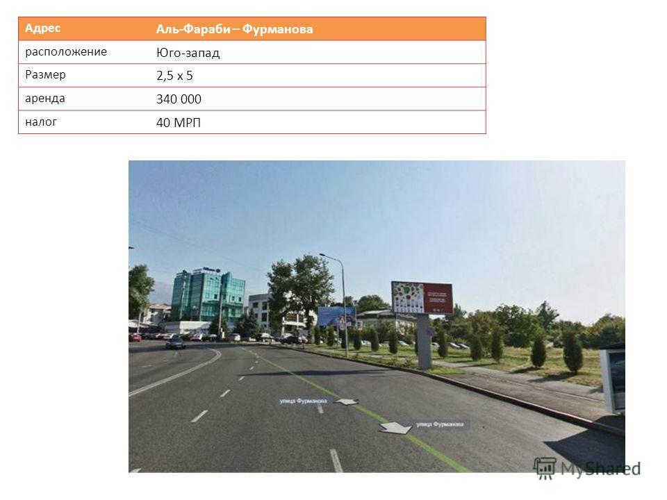 Адрес Аль-Фараби – Фурманова расположение Юго-запад Размер 2,5 х 5 аренда 340 000 налог 40 МРП