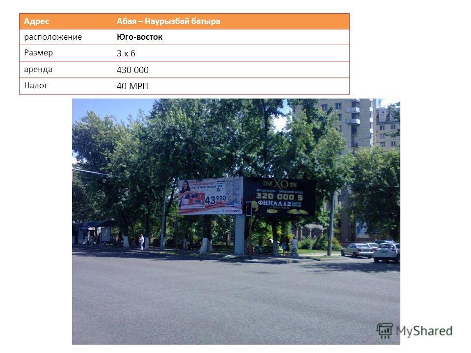 Адрес Абая – Наурызбай батыра расположениеЮго-восток Размер 3 х 6 аренда 430 000 Налог 40 МРП
