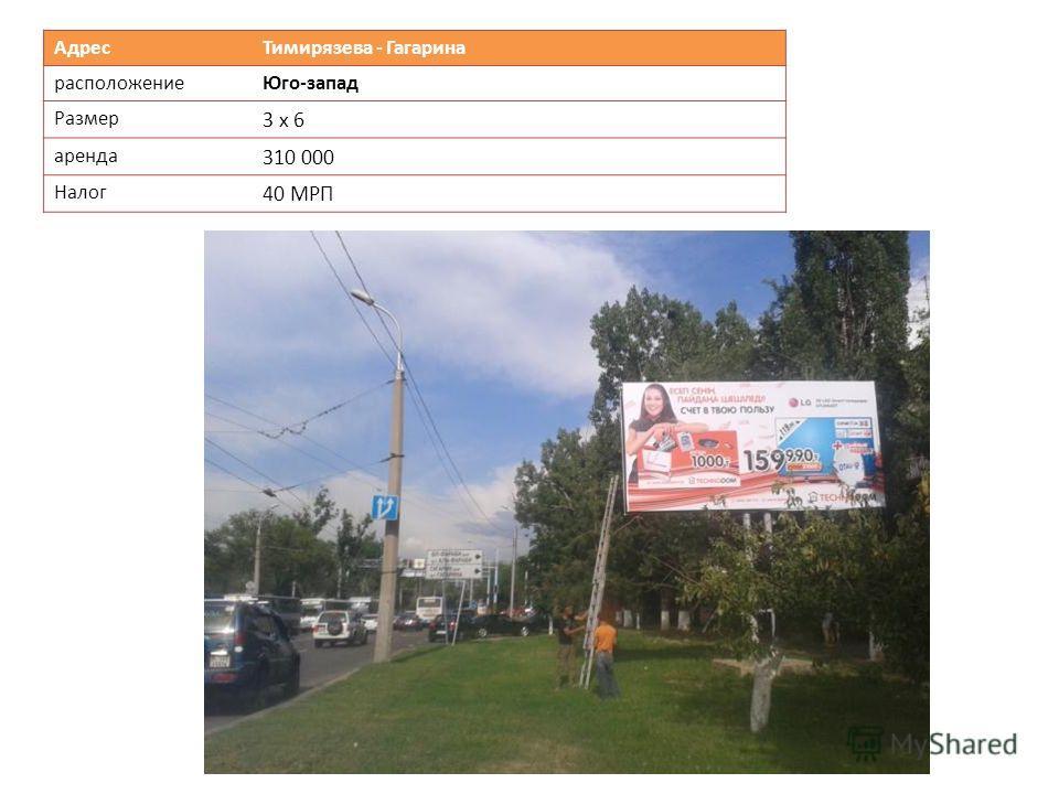 Адрес Тимирязева - Гагарина расположениеЮго-запад Размер 3 х 6 аренда 310 000 Налог 40 МРП