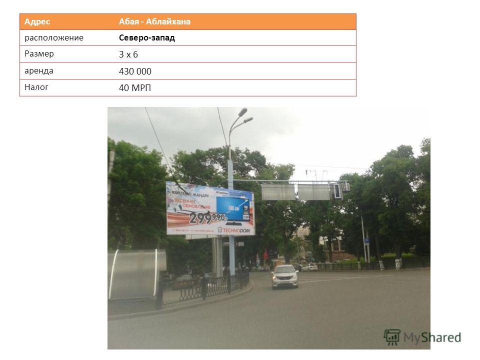 Адрес Абая - Аблайхана расположениеСеверо-запад Размер 3 х 6 аренда 430 000 Налог 40 МРП