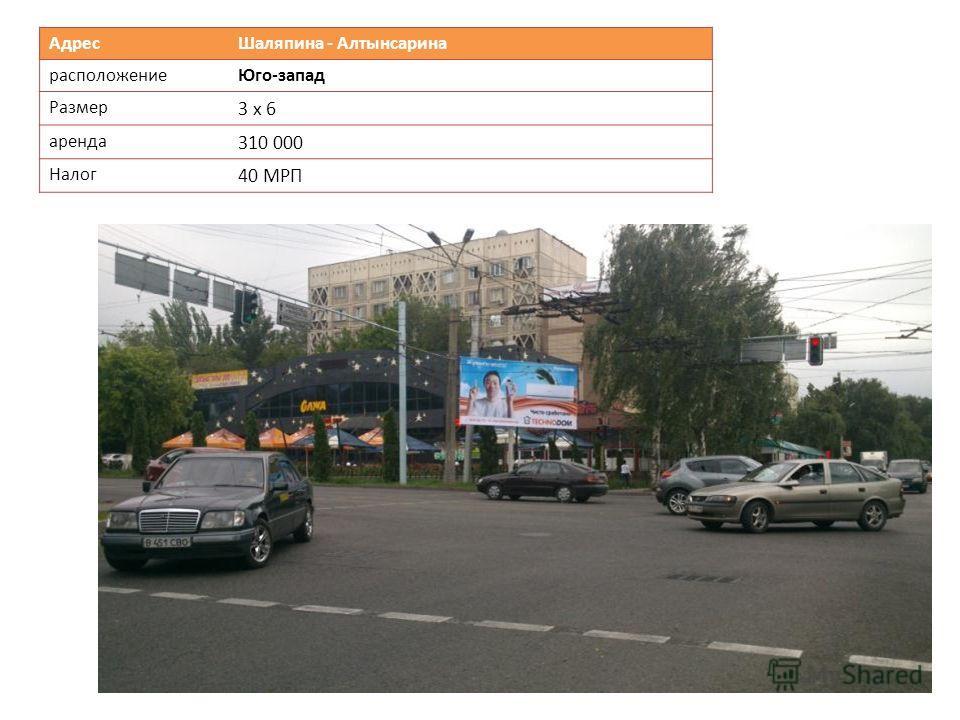 Адрес Шаляпина - Алтынсарина расположениеЮго-запад Размер 3 х 6 аренда 310 000 Налог 40 МРП