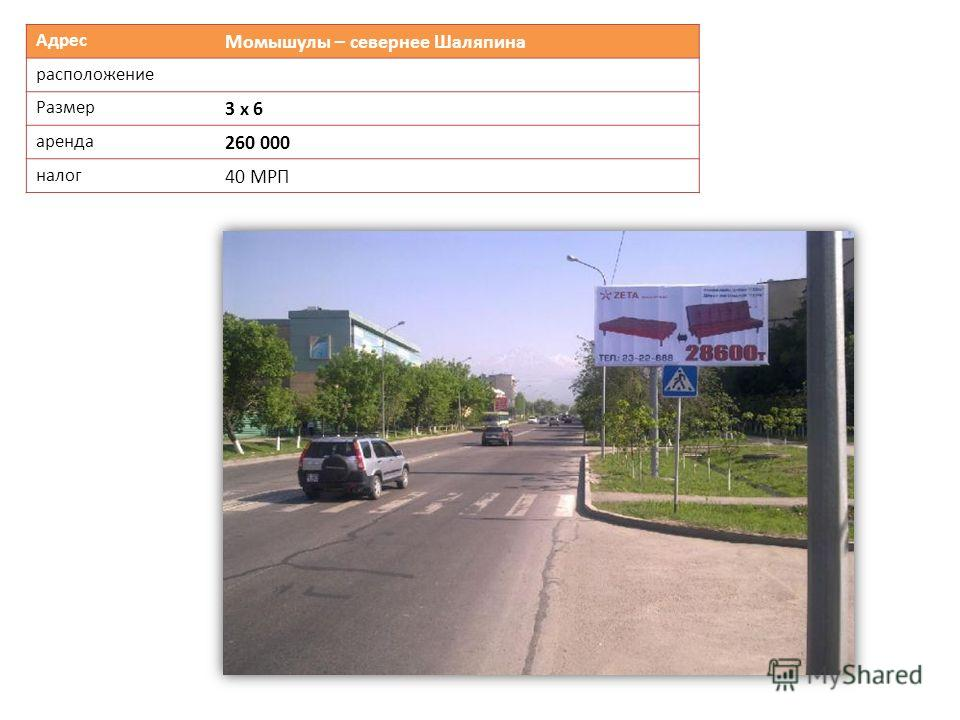 Адрес Момышулы – севернее Шаляпина расположение Размер 3 х 6 аренда 260 000 налог 40 МРП