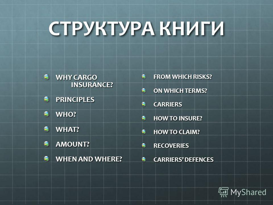 WHY CARGO INSURANCE? PRINCIPLESWHO?WHAT?AMOUNT? WHEN AND WHERE? СТРУКТУРА КНИГИ FROM WHICH RISKS? ON WHICH TERMS? CARRIERS HOW TO INSURE? HOW TO CLAIM? RECOVERIES CARRIERS DEFENCES