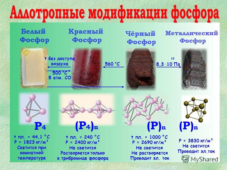 560 °C 500 °C В атм. СО 10 8,3·10 Па t без доступа воздуха P4P4 (P 4 ) n (P) n t пл. = 44,1 °С Ρ = 1823 кг/м³ Светится при комнатной температуре t пл. = 240 °С Ρ = 2400 кг/м³ Не светится Растворяется только в трибромиде фосфора t пл. = 1000 °С Ρ = 26