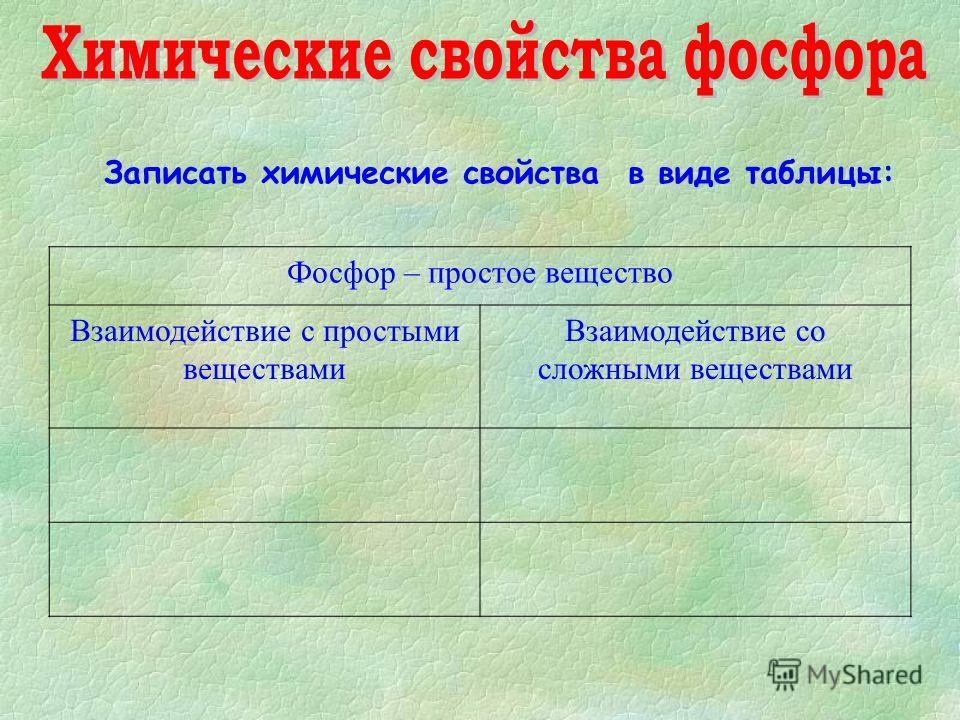 Записать химические свойства в виде таблицы: Фосфор – простое вещество Взаимодействие с простыми веществами Взаимодействие со сложными веществами