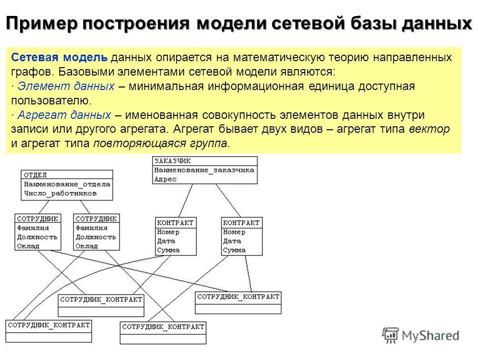 Пример построения модели сетевой базы данных Сетевая модель данных опирается на математическую теорию направленных графов. Базовыми элементами сетевой модели являются: · Элемент данных – минимальная информационная единица доступная пользователю. · Аг