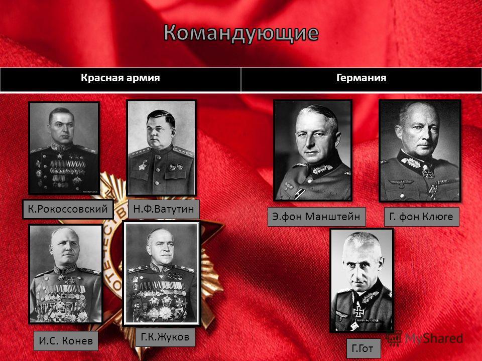 Красная армияГермания И.С. Конев Н.Ф.Ватутин К.Рокоссовский Г.К.Жуков Э.фон Манштейн Г.Гот Г. фон Клюге