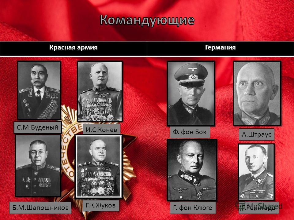 Красная армияГермания Б.М.Шапошников И.С.Конев С.М.Буденый Г.К.Жуков Ф. фон Бок А.Штраус Г. фон КлюгеГ.Рейнгард