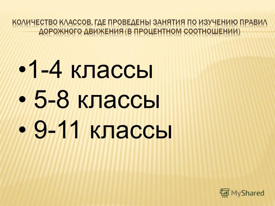 1-4 классы 5-8 классы 9-11 классы