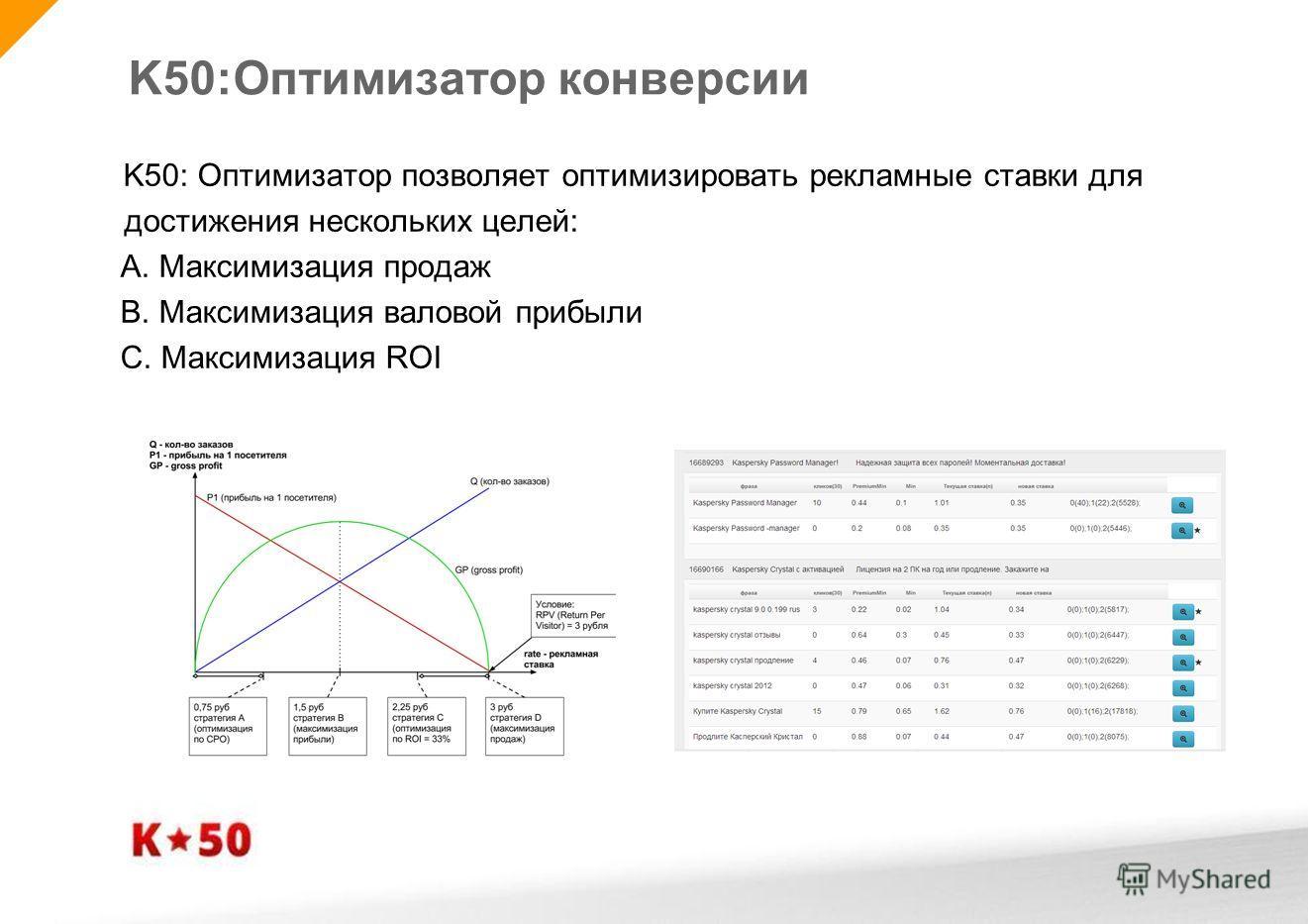 K50:Оптимизатор конверсии K50: Оптимизатор позволяет оптимизировать рекламные ставки для достижения нескольких целей: A. Максимизация продаж B. Максимизация валовой прибыли C. Максимизация ROI