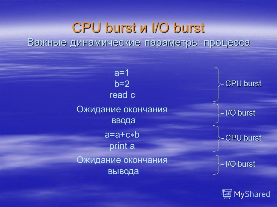 CPU burst и I/O burst Важные динамические параметры процесса a=1 b=2 read c Ожидание окончания ввода a=a+c b print a Ожидание окончания вывода CPU burst I/O burst