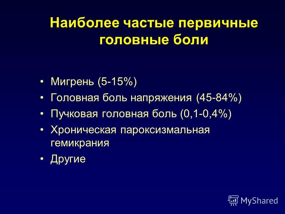 Наиболее частые первичные головные боли Мигрень (5-15%) Головная боль напряжения (45-84%) Пучковая головная боль (0,1-0,4%) Хроническая пароксизмальная гемикрания Другие