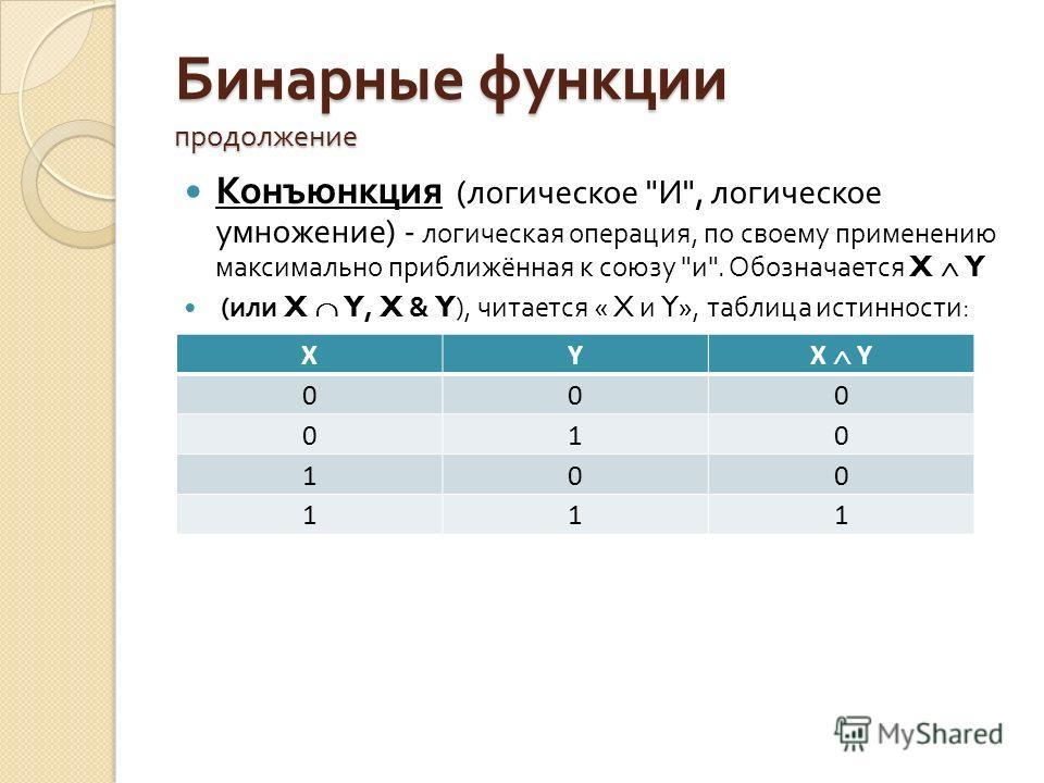 Бинарные функции продолжение Конъюнкция ( логическое