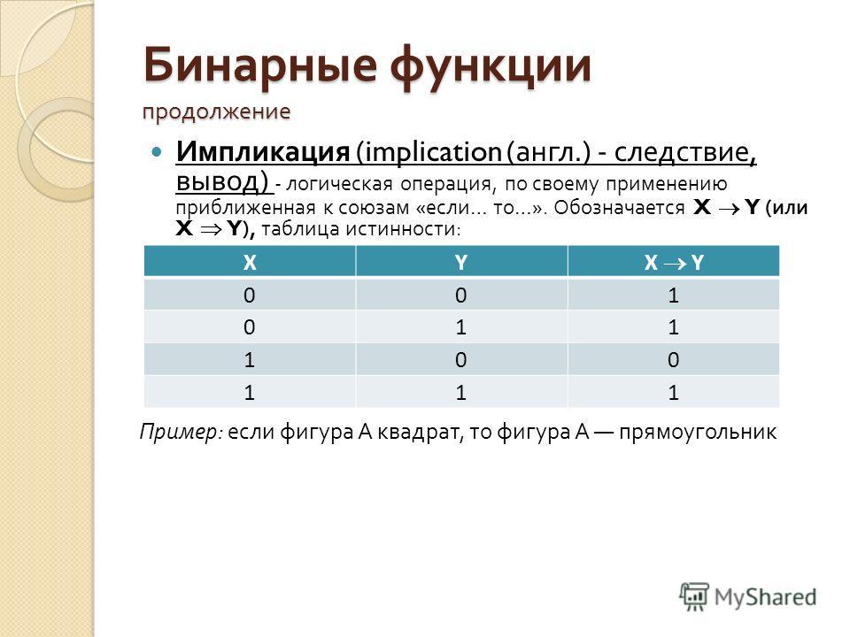 Бинарные функции продолжение Импликация (implication ( англ.) - следствие, вывод ) - логическая операция, по своему применению приближенная к союзам « если … то …». Обозначается X Y ( или X Y), таблица истинности : XY X Y 001 011 100 111 Пример : есл