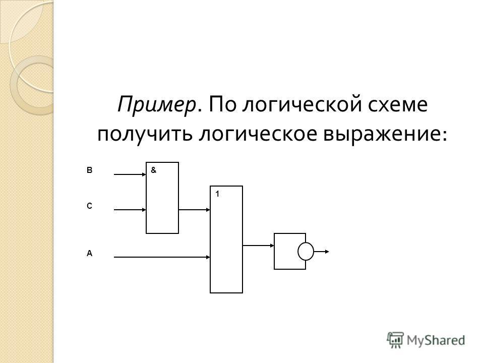 Пример. По логической схеме получить логическое выражение : & 1 В С А