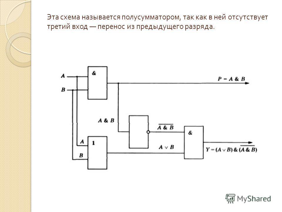 Эта схема называется полусумматором, так как в ней отсутствует третий вход перенос из предыдущего разряда.