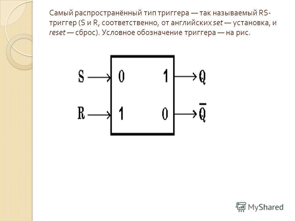 Самый распространённый тип триггера так называемый RS- триггер (S и R, соответственно, от английских set установка, и reset сброс ). Условное обозначение триггера на рис.