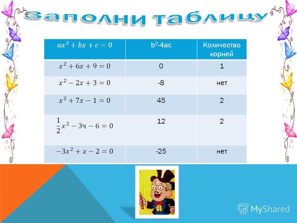 abcb 2 -4acabc 16836-4·1·8=42 23-29-4·2·(-2)=255 71849-4·(-1) ·18=819 0-20-4·0.5·(-2)=42 501-4·5·0=11