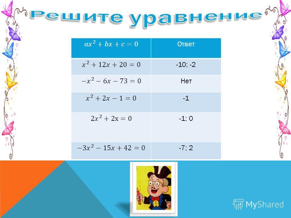 b 2 -4acКоличество корней b 2 -4acКоличество корней 01 -8нет 452 122 -25нет